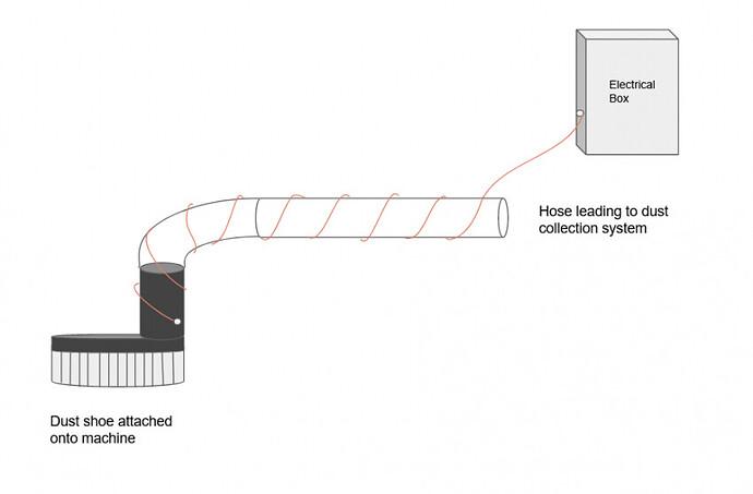 grounding-diagram-850x559